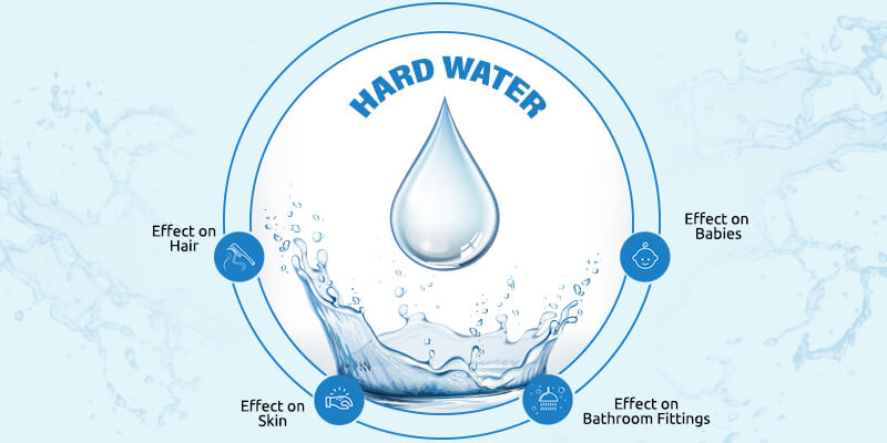 What Is Hard Water