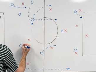 football betting strategies