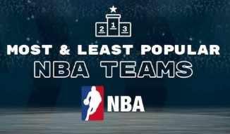 Most Popular Nba Teams