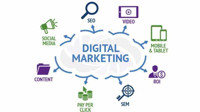 Important digital marketing trends